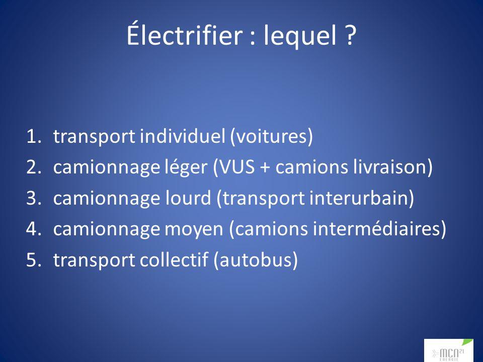 Électrifier : lequel ? 1.transport individuel (voitures) 2.camionnage léger (VUS + camions livraison) 3.camionnage lourd (transport interurbain) 4.cam