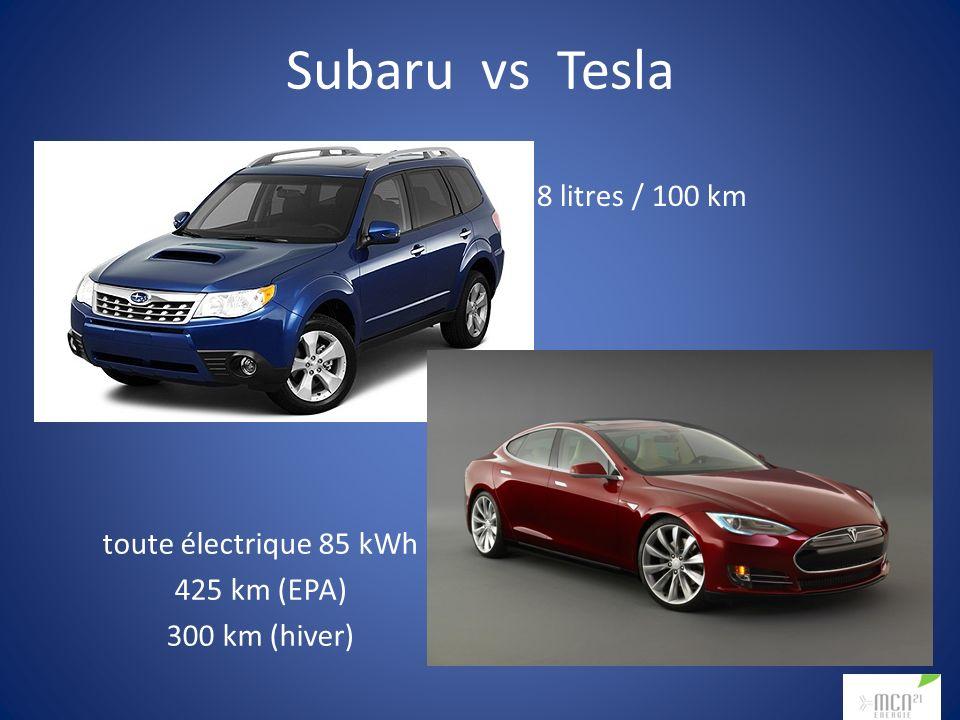 8 litres / 100 km toute électrique 85 kWh 425 km (EPA) 300 km (hiver)