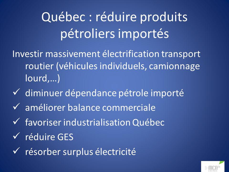 Québec : réduire produits pétroliers importés Investir massivement électrification transport routier (véhicules individuels, camionnage lourd,…) diminuer dépendance pétrole importé améliorer balance commerciale favoriser industrialisation Québec réduire GES résorber surplus électricité