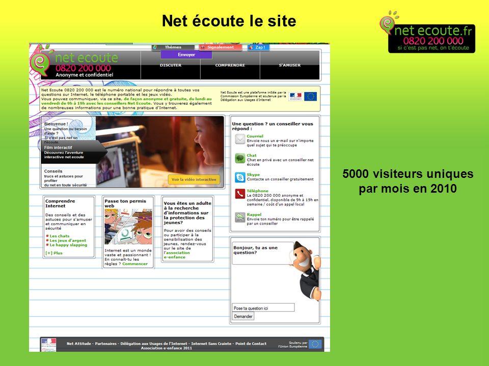 Net écoute le site 5000 visiteurs uniques par mois en 2010