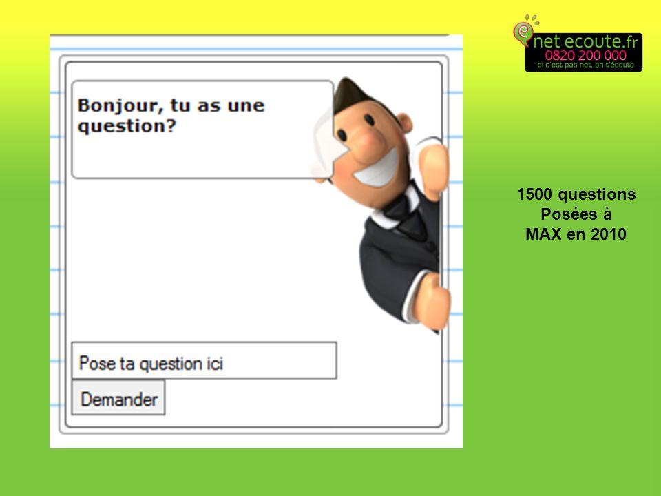 1500 questions Posées à MAX en 2010