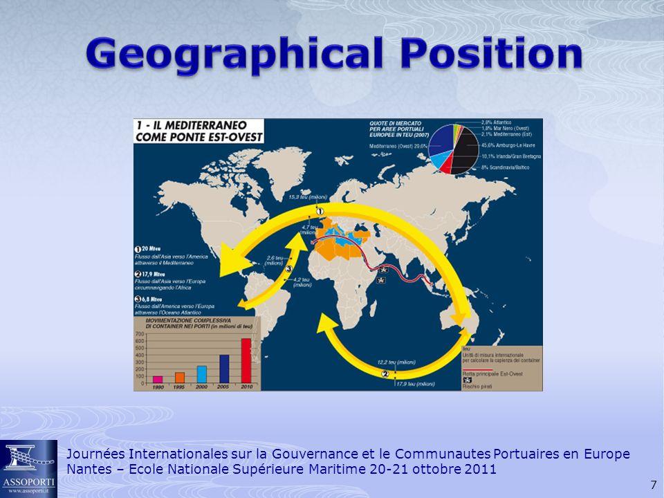 8 Journées Internationales sur la Gouvernance et le Communautes Portuaires en Europe Nantes – Ecole Nationale Supérieure Maritime 20-21 ottobre 2011