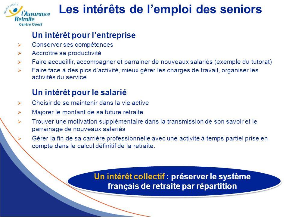 Les intérêts de lemploi des seniors Un intérêt pour lentreprise Conserver ses compétences Accroître sa productivité Faire accueillir, accompagner et p