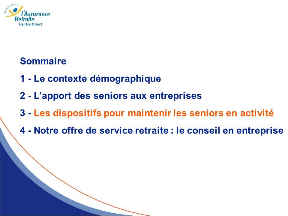 Sommaire 1 - Le contexte démographique 2 - Lapport des seniors aux entreprises 3 - Les dispositifs pour maintenir les seniors en activité 4 - Notre of