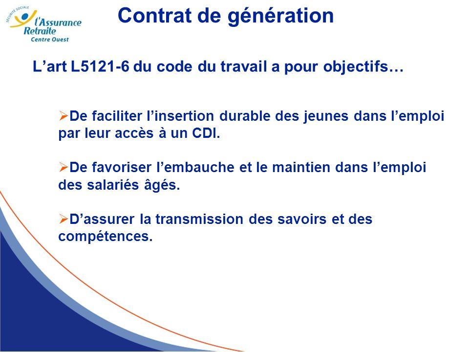 Contrat de génération De faciliter linsertion durable des jeunes dans lemploi par leur accès à un CDI. De favoriser lembauche et le maintien dans lemp