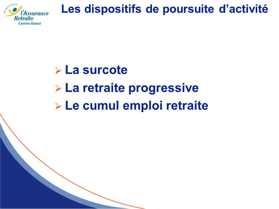 Les dispositifs de poursuite dactivité La surcote La retraite progressive Le cumul emploi retraite