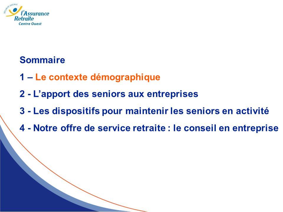 Sommaire 1 – Le contexte démographique 2 - Lapport des seniors aux entreprises 3 - Les dispositifs pour maintenir les seniors en activité 4 - Notre of