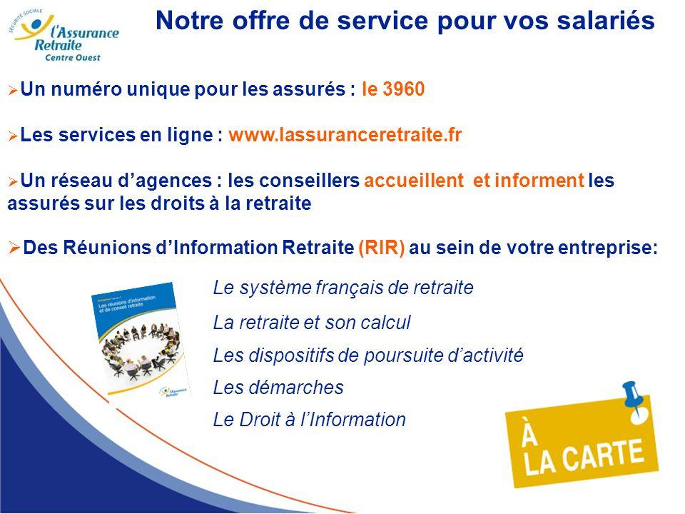 Notre offre de service pour vos salariés Un numéro unique pour les assurés : le 3960 Les services en ligne : www.lassuranceretraite.fr Un réseau dagen