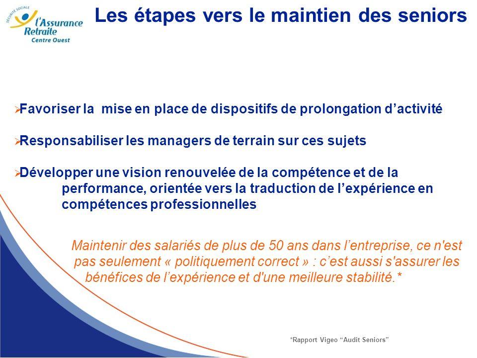 Les étapes vers le maintien des seniors Favoriser la mise en place de dispositifs de prolongation dactivité Responsabiliser les managers de terrain su