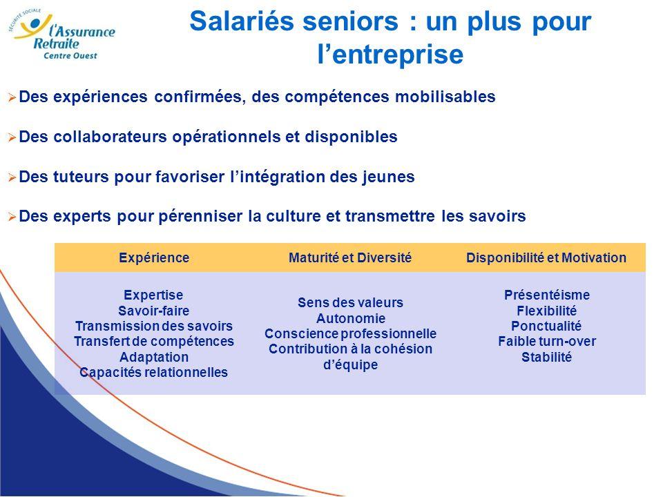 Salariés seniors : un plus pour lentreprise Des expériences confirmées, des compétences mobilisables Des collaborateurs opérationnels et disponibles D