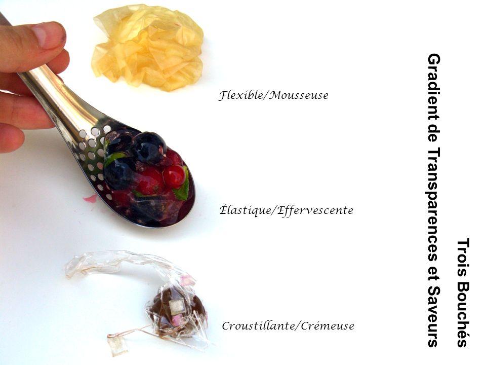 Trois Bouchés Gradient de Transparences et Saveurs Flexible/Mousseuse Élastique/Effervescente Croustillante/Crémeuse