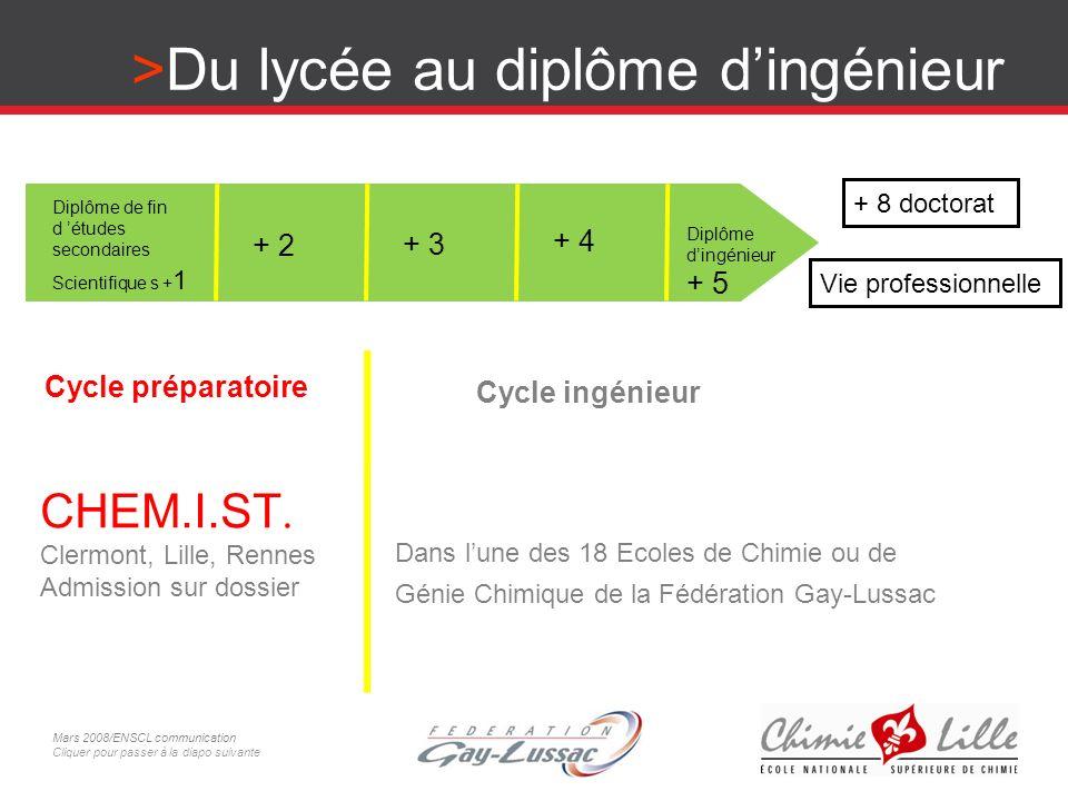 Diplôme de fin d études secondaires Scientifique s + 1 + 2 + 3 + 4 Diplôme dingénieur + 5 Cycle préparatoire Cycle ingénieur + 8 doctorat CHEM.I.ST. C