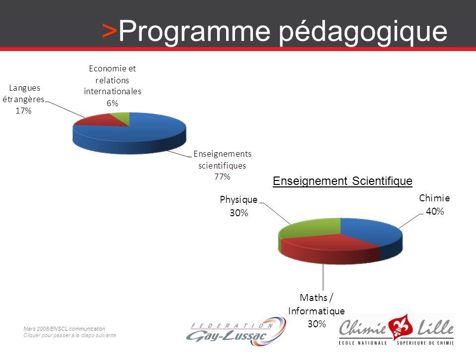 Programme pédagogique Enseignement Scientifique Mars 2008/ENSCL communication Cliquer pour passer à la diapo suivante