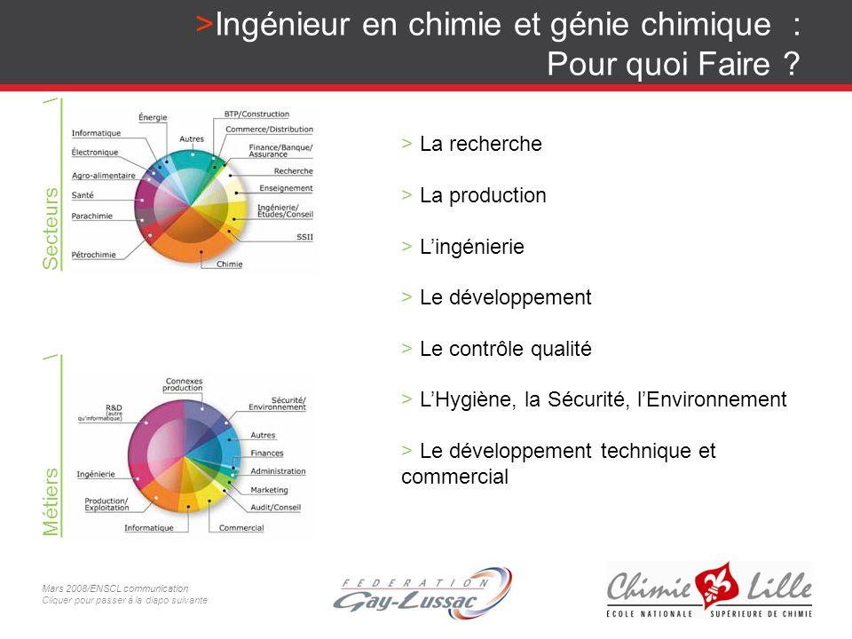Ingénieur en chimie et génie chimique : Pour quoi Faire ? Secteurs \ Métiers \ > La recherche > La production > Lingénierie > Le développement > Le co
