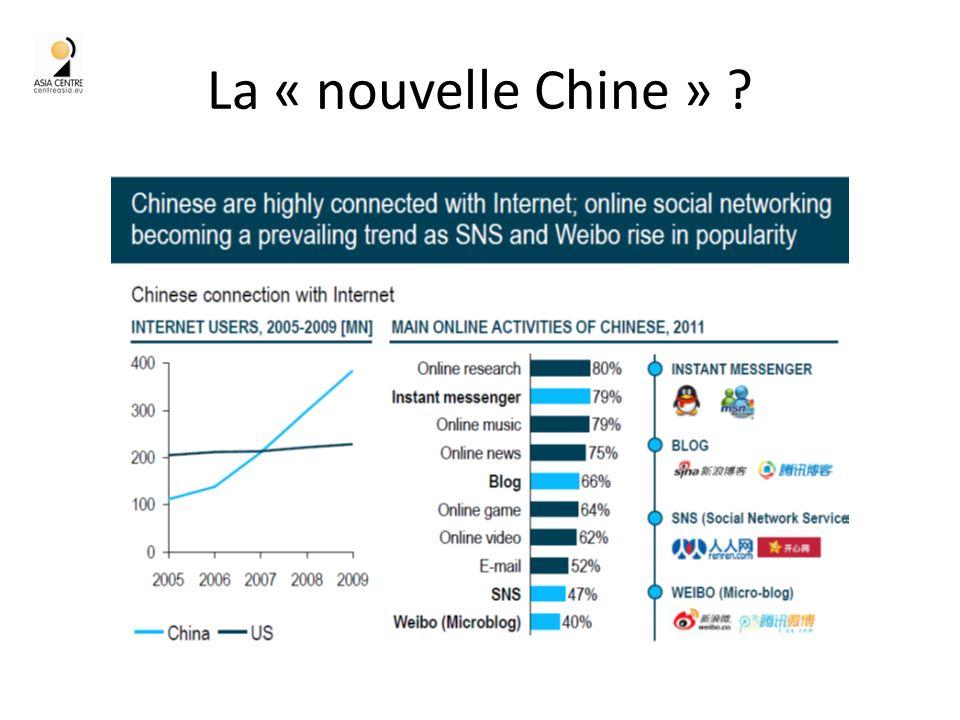 La « nouvelle Chine »