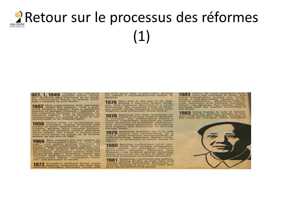 Retour sur le processus des réformes