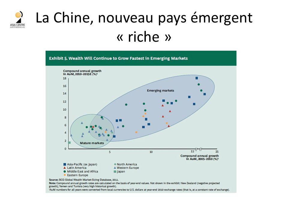 La Chine, nouveau pays émergent « riche »