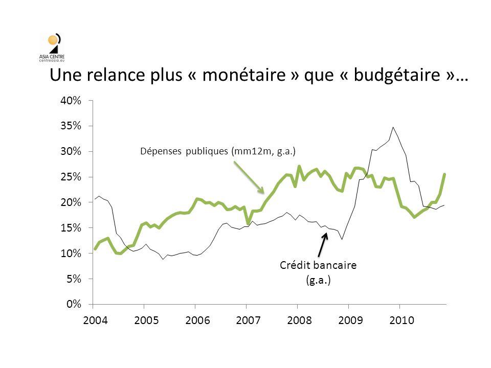 Une relance plus « monétaire » que « budgétaire »… 45