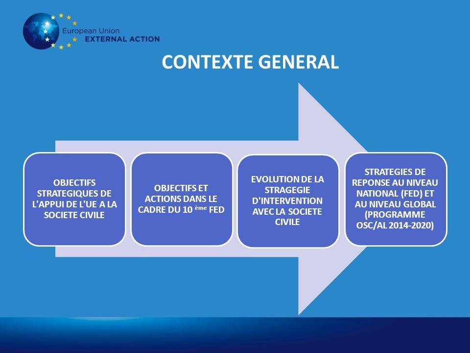 CONTEXTE GENERAL OBJECTIFS STRATEGIQUES DE L APPUI DE L UE A LA SOCIETE CIVILE OBJECTIFS ET ACTIONS DANS LE CADRE DU 10 ème FED EVOLUTION DE LA STRAGEGIE D INTERVENTION AVEC LA SOCIETE CIVILE STRATEGIES DE REPONSE AU NIVEAU NATIONAL (FED) ET AU NIVEAU GLOBAL (PROGRAMME OSC/AL 2014-2020)
