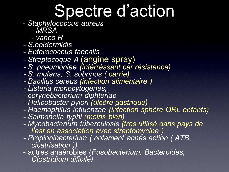 Spectre daction - Staphylococcus aureus - MRSA - vanco R - S.epidermidis - Enterococcus faecalis - Streptocoque A (angine spray) - S.