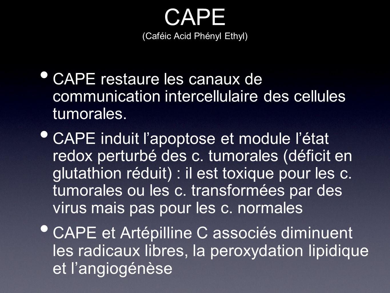 CAPE (Caféic Acid Phényl Ethyl) CAPE restaure les canaux de communication intercellulaire des cellules tumorales.