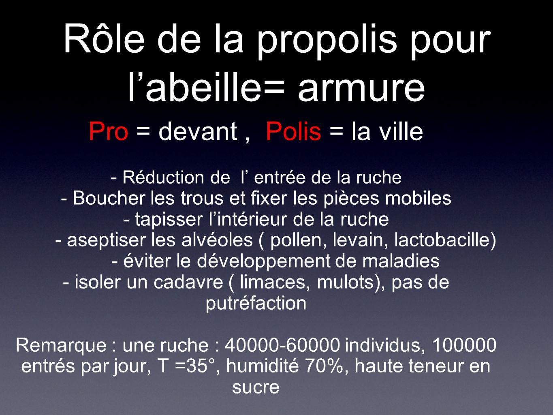 La propolis composition Résines et baumes : 55% (flavonoïdes et ac.