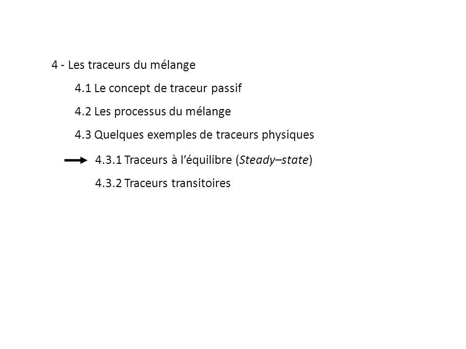 4 - Les traceurs du mélange 4.1 Le concept de traceur passif 4.2 Les processus du mélange 4.3 Quelques exemples de traceurs physiques 4.3.1 Traceurs à