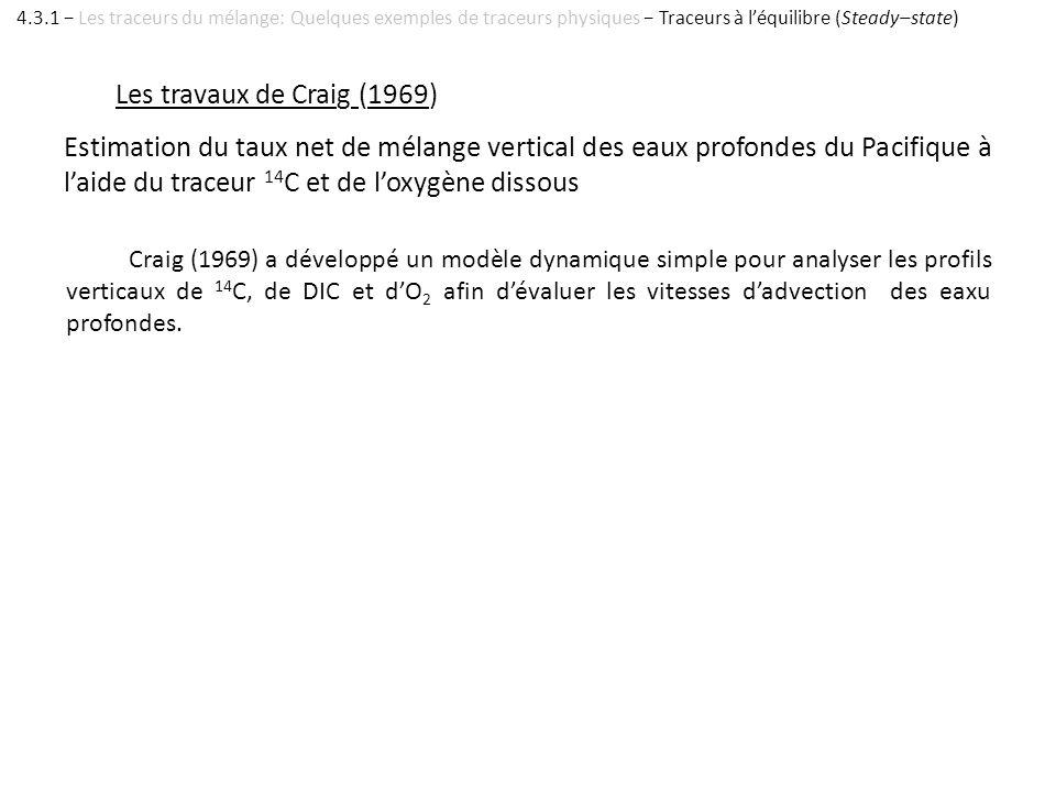 Les travaux de Craig (1969) Estimation du taux net de mélange vertical des eaux profondes du Pacifique à laide du traceur 14 C et de loxygène dissous