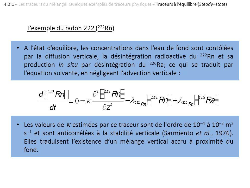 Lexemple du radon 222 ( 222 Rn) A létat déquilibre, les concentrations dans leau de fond sont contôlées par la diffusion verticale, la désintégration