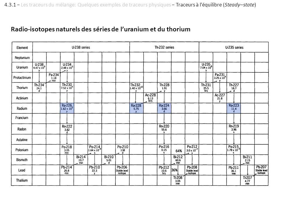 Radio-isotopes naturels des séries de luranium et du thorium 4.3.1 Les traceurs du mélange: Quelques exemples de traceurs physiques Traceurs à léquili