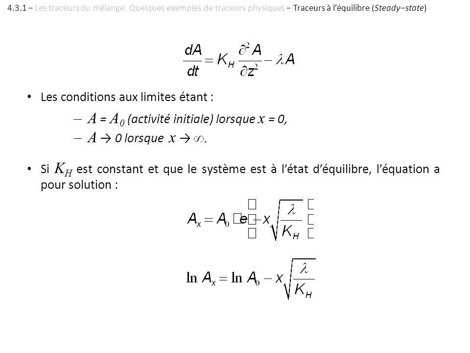 Si K H est constant et que le système est à létat déquilibre, léquation a pour solution : Les conditions aux limites étant : –A = A 0 (activité initia