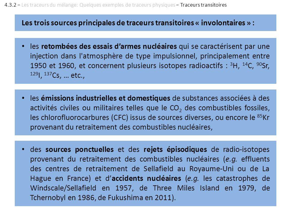 les retombées des essais darmes nucléaires qui se caractérisent par une injection dans l'atmosphère de type impulsionnel, principalement entre 1950 et