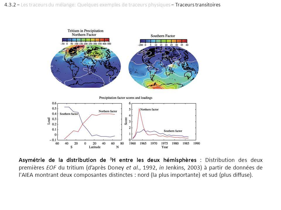 Asymétrie de la distribution de 3 H entre les deux hémisphères : Distribution des deux premières EOF du tritium (daprès Doney et al., 1992, in Jenkins