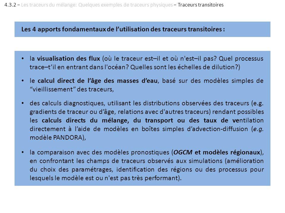 Les 4 apports fondamentaux de lutilisation des traceurs transitoires : la visualisation des flux (où le traceur est–il et où n'est–il pas? Quel proces