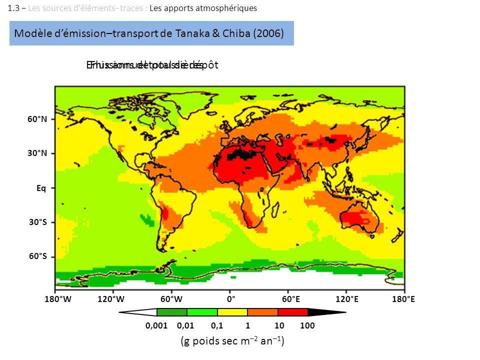 Emissions de poussières Modèle démission–transport de Tanaka & Chiba (2006) Flux annuel total de dépôt 1.3 Les sources délémentstraces : Les apports a