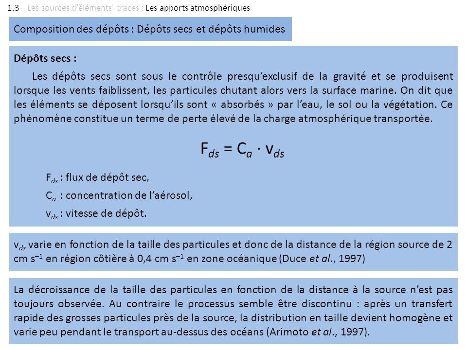1.3 Les sources délémentstraces : Les apports atmosphériques Composition des dépôts : Dépôts secs et dépôts humides Dépôts secs : Les dépôts secs sont