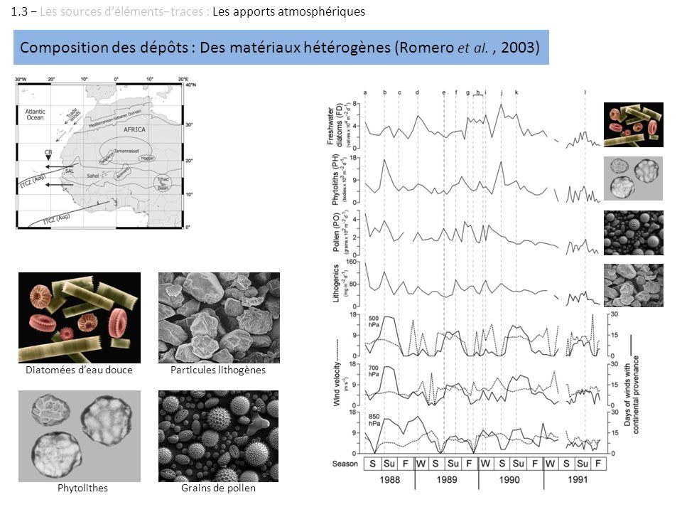 1.3 Les sources délémentstraces : Les apports atmosphériques Composition des dépôts : Des matériaux hétérogènes (Romero et al., 2003) Diatomées deau d