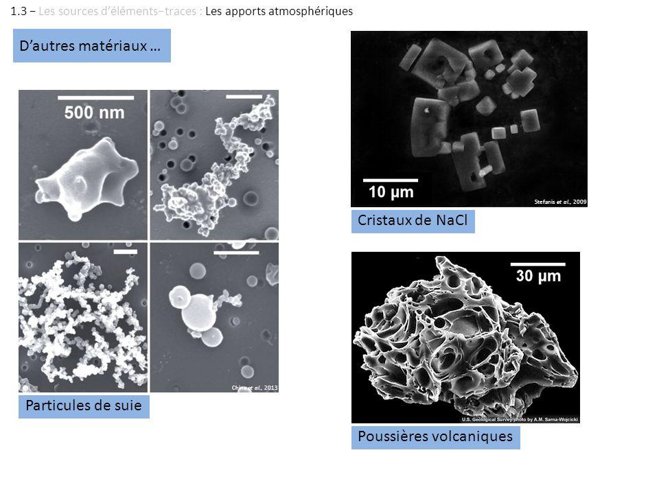 1.3 Les sources délémentstraces : Les apports atmosphériques Poussières volcaniques Dautres matériaux … Particules de suie China et al., 2013 Cristaux