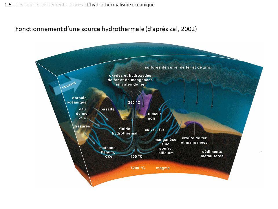 Fonctionnement dune source hydrothermale (daprès Zal, 2002) 1.5 Les sources délémentstraces : Lhydrothermalisme océanique