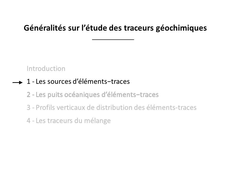 Introduction 1 -Les sources délémentstraces 2 -Les puits océaniques délémentstraces 3 -Profils verticaux de distribution des éléments-traces 4 -Les tr