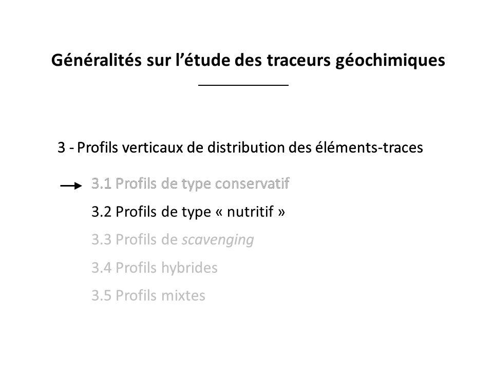 3 -Profils verticaux de distribution des éléments-traces 3.1 Profils de type conservatif 3.2 Profils de type « nutritif » 3.3 Profils de scavenging 3.