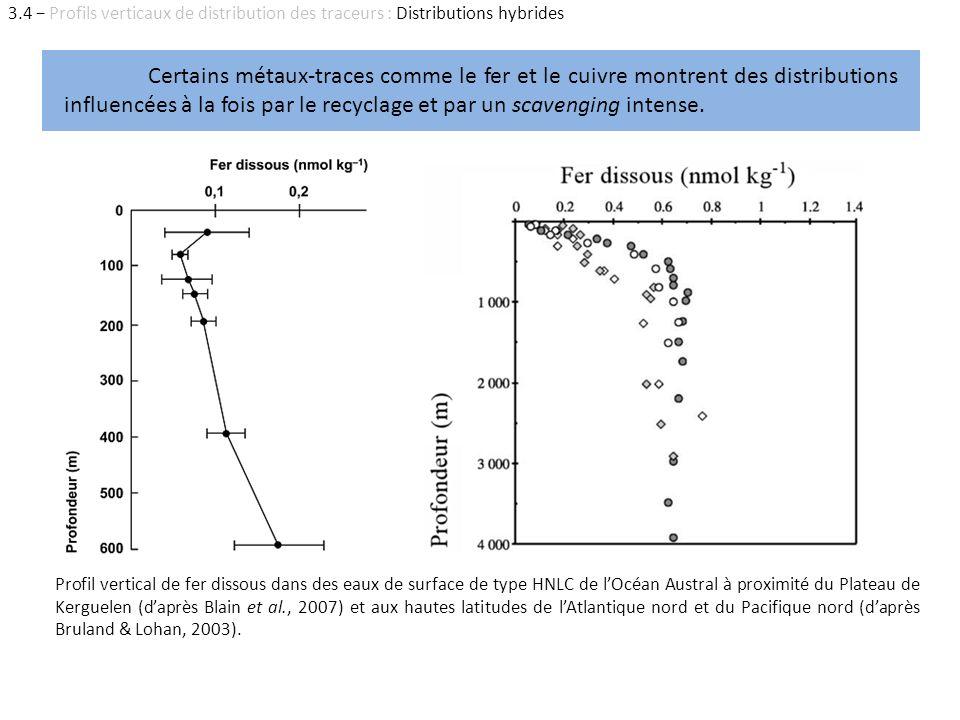 Certains métaux-traces comme le fer et le cuivre montrent des distributions influencées à la fois par le recyclage et par un scavenging intense. Profi