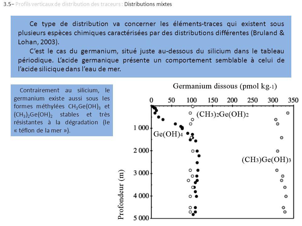 3.5 Profils verticaux de distribution des traceurs : Distributions mixtes Ce type de distribution va concerner les éléments-traces qui existent sous p