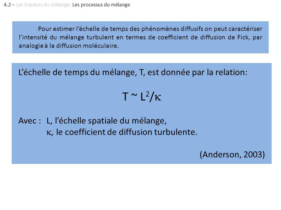Léchelle de temps du mélange, T, est donnée par la relation: T ~ L 2 / Avec :L, léchelle spatiale du mélange,, le coefficient de diffusion turbulente.