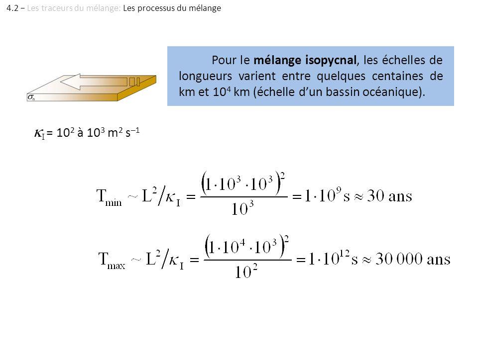 Pour le mélange isopycnal, les échelles de longueurs varient entre quelques centaines de km et 10 4 km (échelle dun bassin océanique). I = 10 2 à 10 3