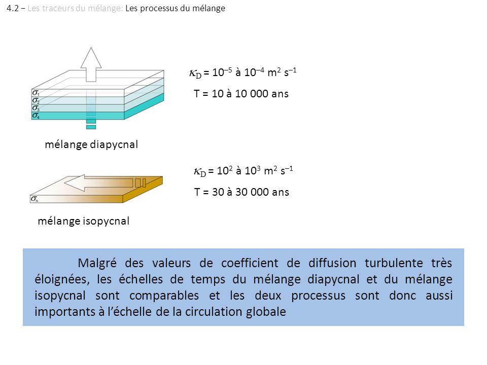 Malgré des valeurs de coefficient de diffusion turbulente très éloignées, les échelles de temps du mélange diapycnal et du mélange isopycnal sont comp