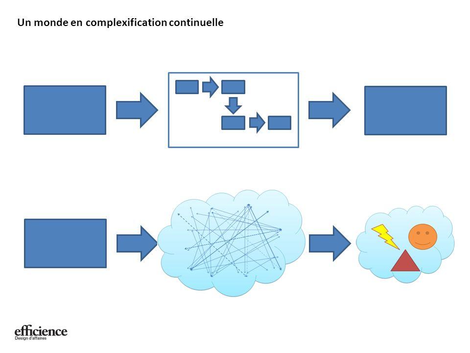 Un monde en complexification continuelle