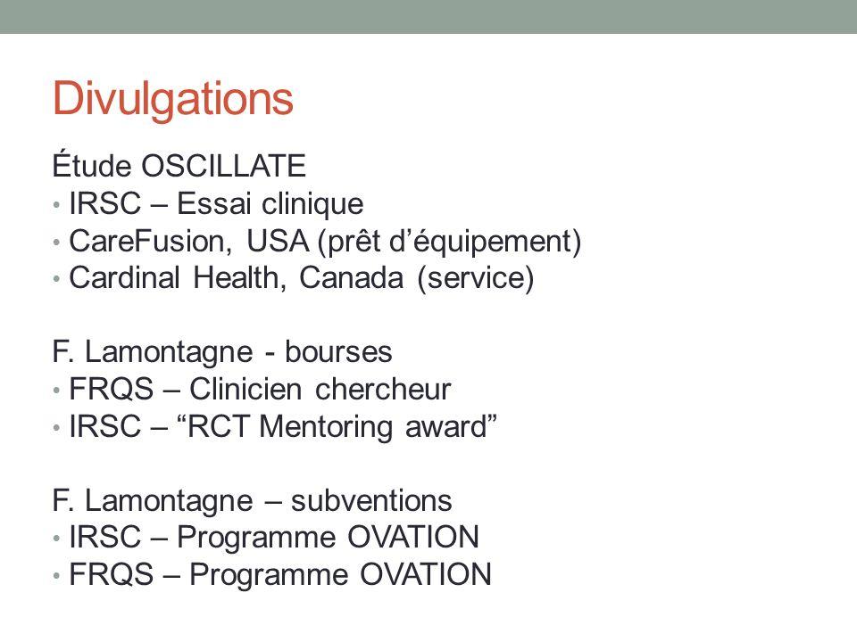 Patients InclusionPaO2/FiO 2 200, avec FiO 2 0.5PaO2/FiO 2 200, avec FiO 2 0.5 et PEEP 5 cmH 2 O Évaluation standardisée de lhypoxémie Oui.
