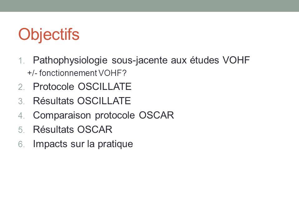 Objectifs 1. Pathophysiologie sous-jacente aux études VOHF +/- fonctionnement VOHF? 2. Protocole OSCILLATE 3. Résultats OSCILLATE 4. Comparaison proto
