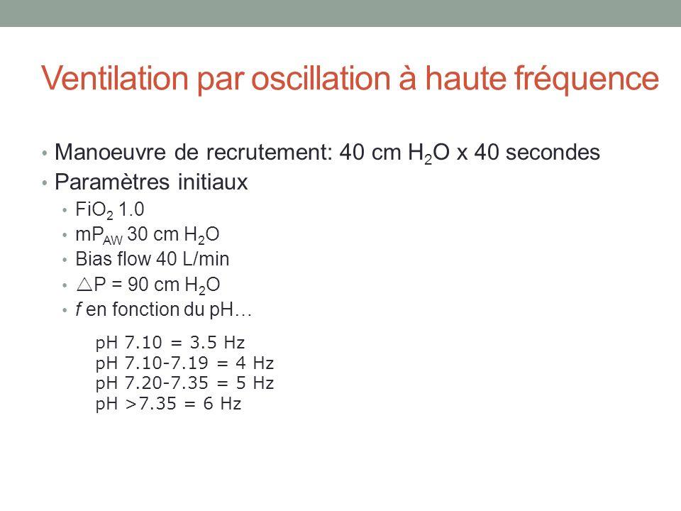 Ventilation par oscillation à haute fréquence Manoeuvre de recrutement: 40 cm H 2 O x 40 secondes Paramètres initiaux FiO 2 1.0 mP AW 30 cm H 2 O Bias